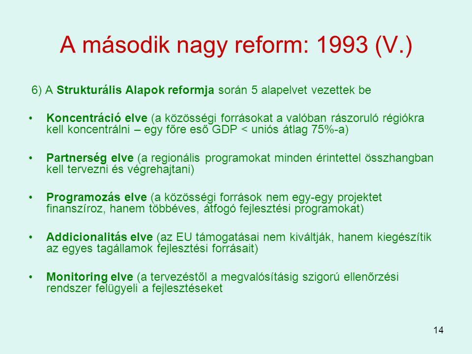 A második nagy reform: 1993 (V.)