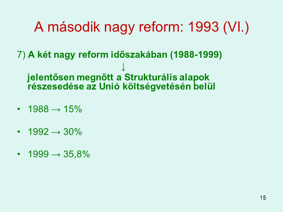 A második nagy reform: 1993 (VI.)