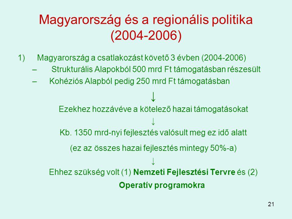 Magyarország és a regionális politika (2004-2006)