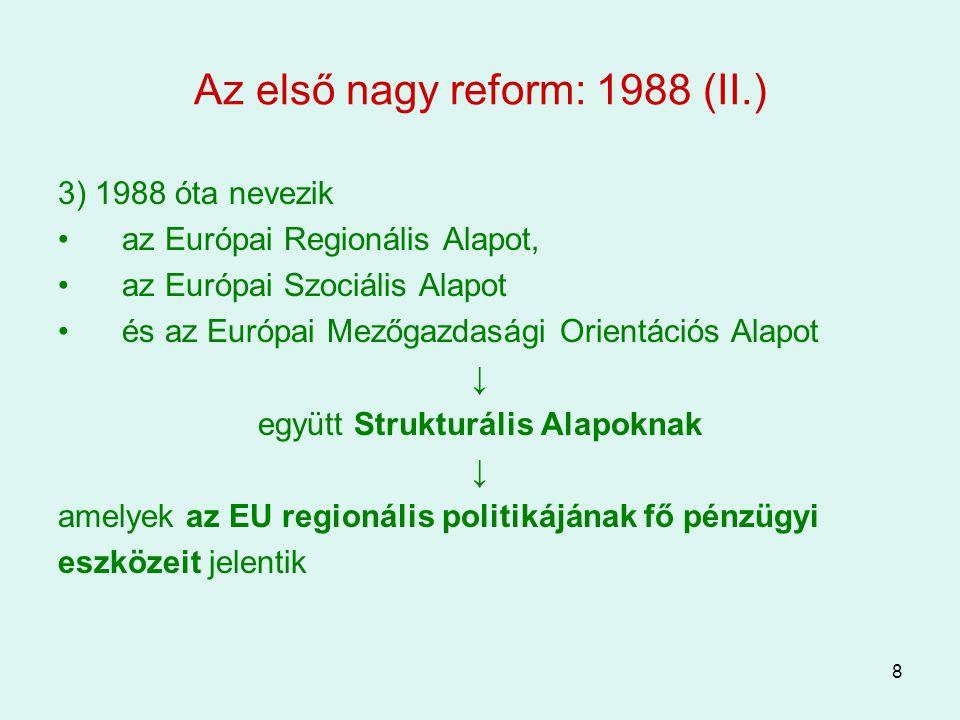 Az első nagy reform: 1988 (II.)