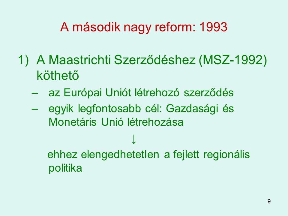 A Maastrichti Szerződéshez (MSZ-1992) köthető