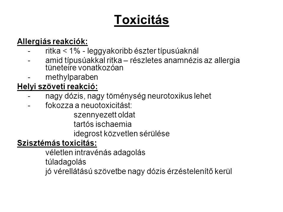 Toxicitás Allergiás reakciók: