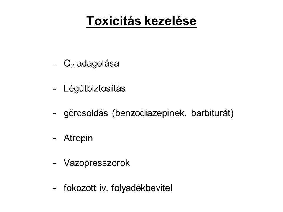 Toxicitás kezelése O2 adagolása Légútbiztosítás