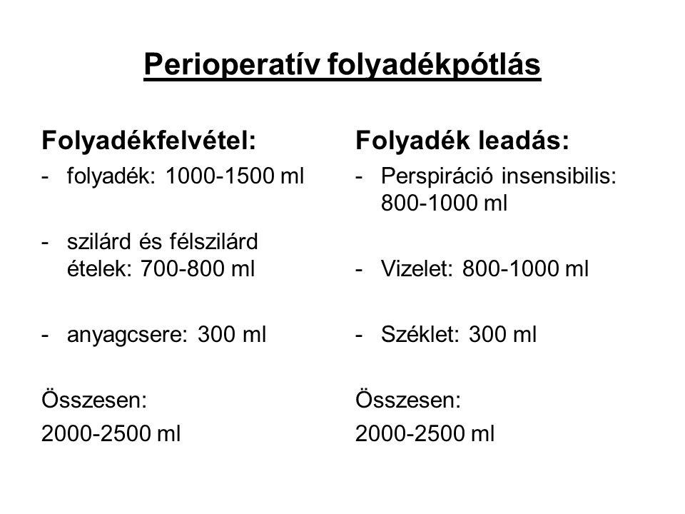 Perioperatív folyadékpótlás