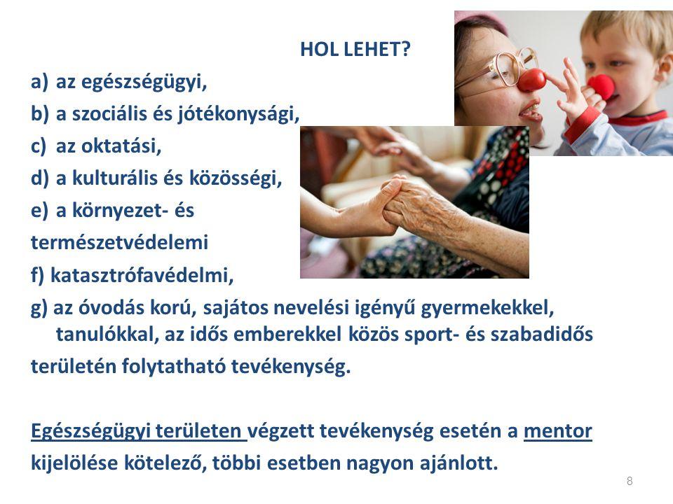 HOL LEHET az egészségügyi, a szociális és jótékonysági, az oktatási, a kulturális és közösségi,