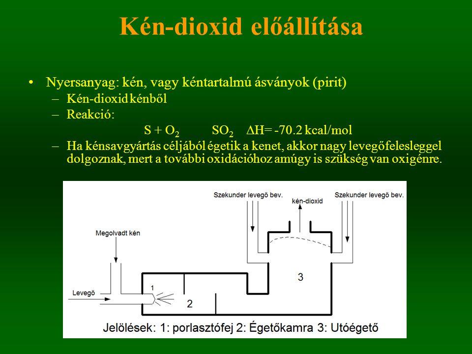 Kén-dioxid előállítása