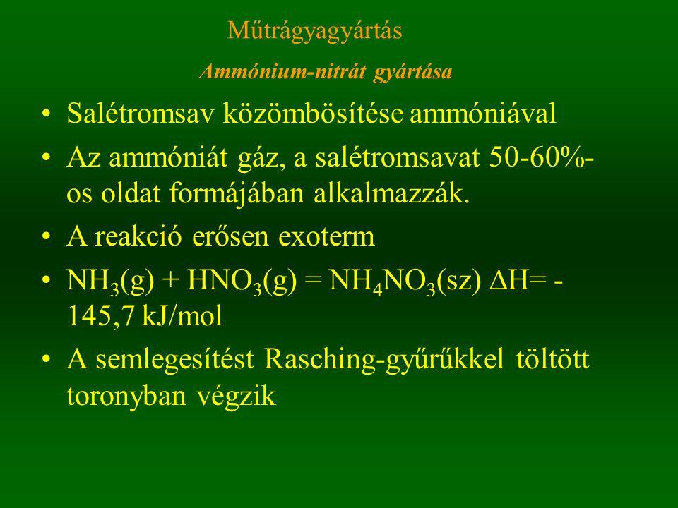 Salétromsav közömbösítése ammóniával