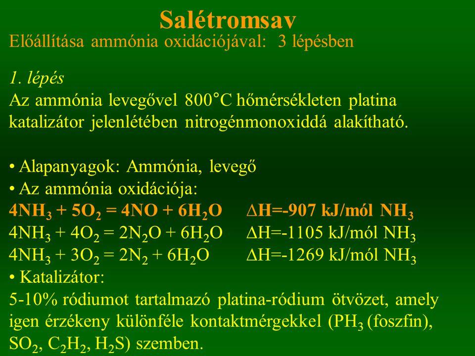 Salétromsav Előállítása ammónia oxidációjával: 3 lépésben 1. lépés