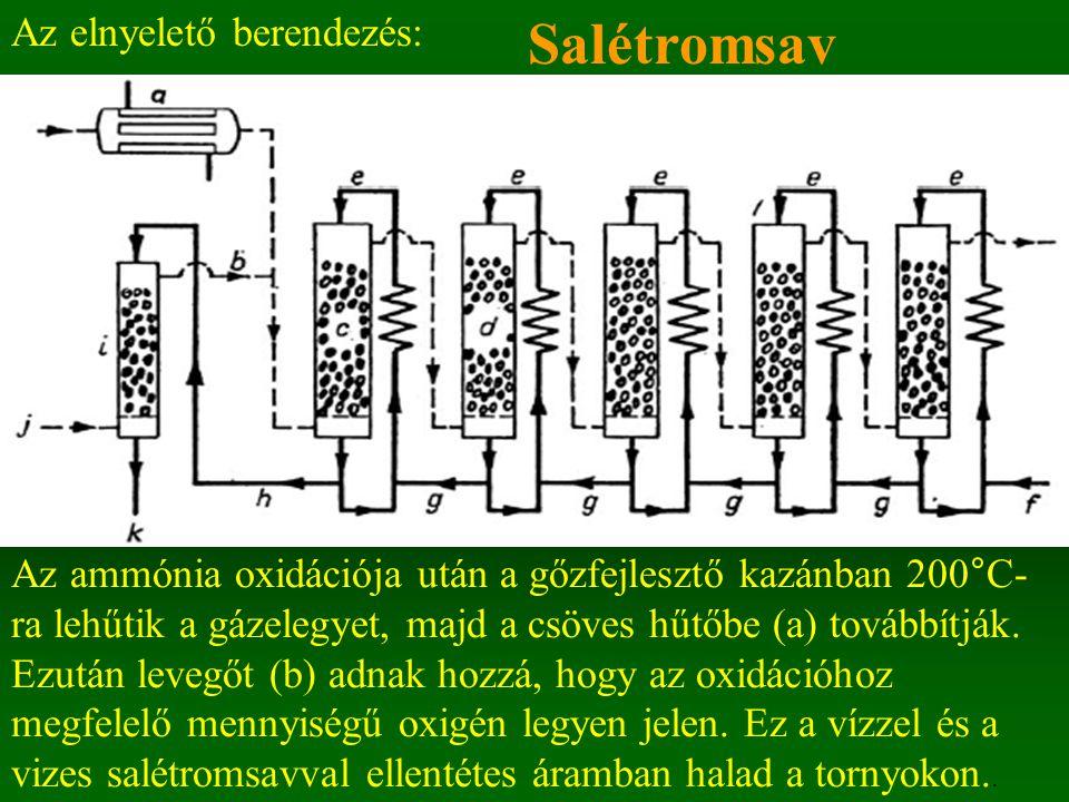 Salétromsav Az elnyelető berendezés:
