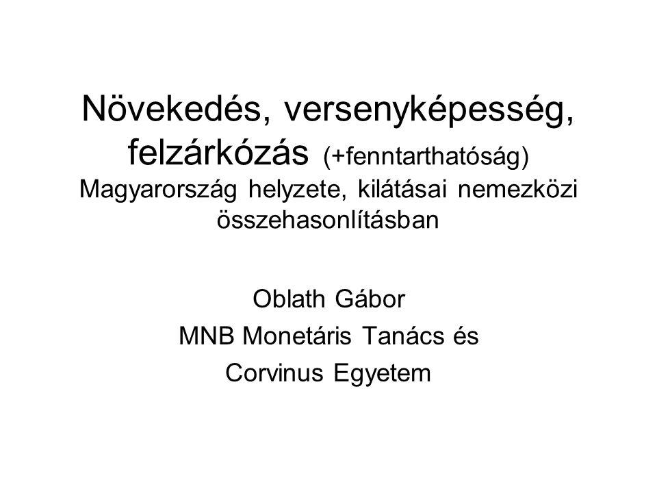 Oblath Gábor MNB Monetáris Tanács és Corvinus Egyetem