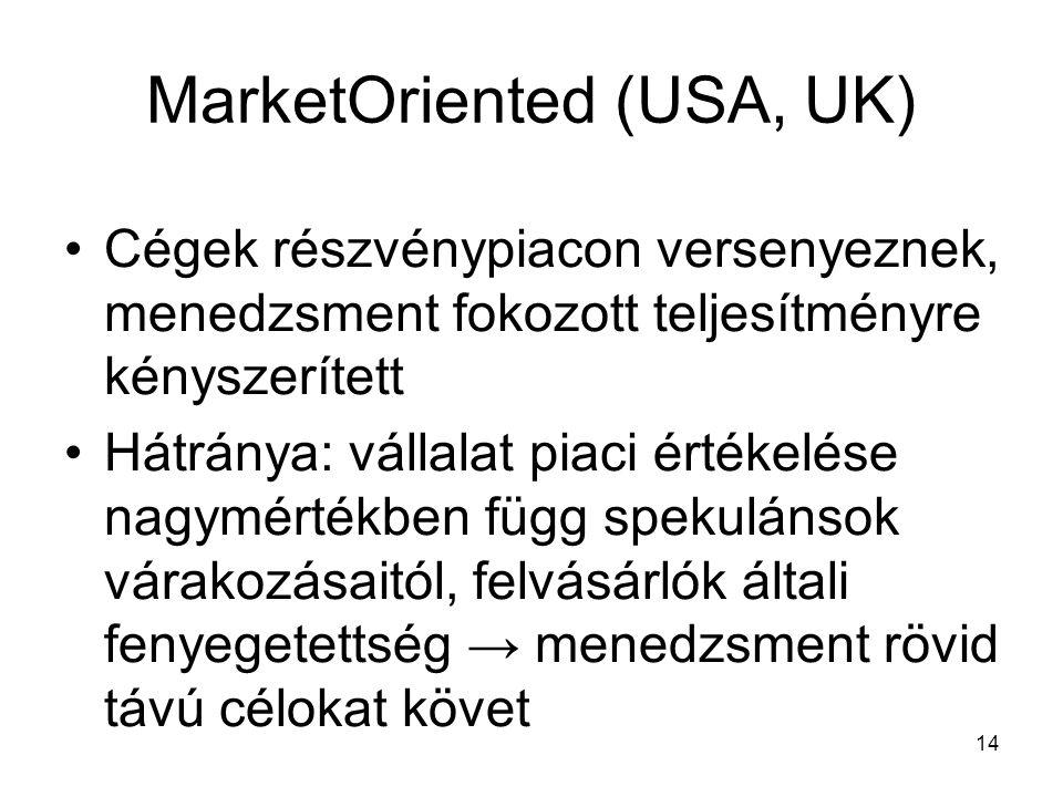 MarketOriented (USA, UK)