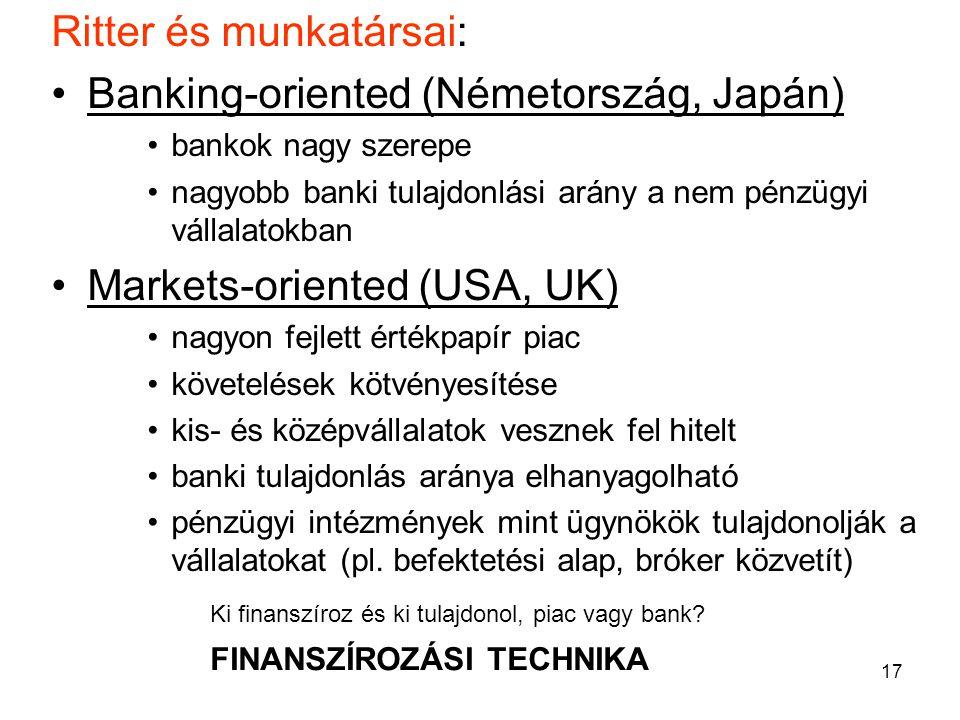 Ritter és munkatársai: Banking-oriented (Németország, Japán)