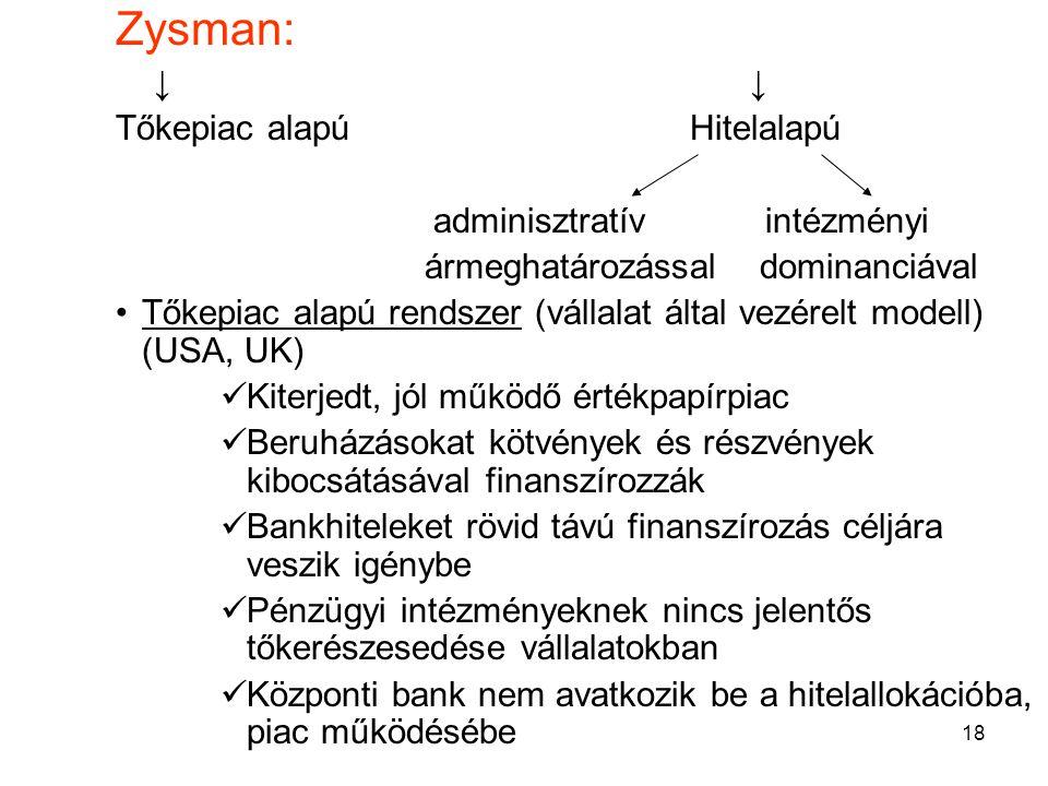 Zysman: ↓ ↓ Tőkepiac alapú Hitelalapú adminisztratív intézményi