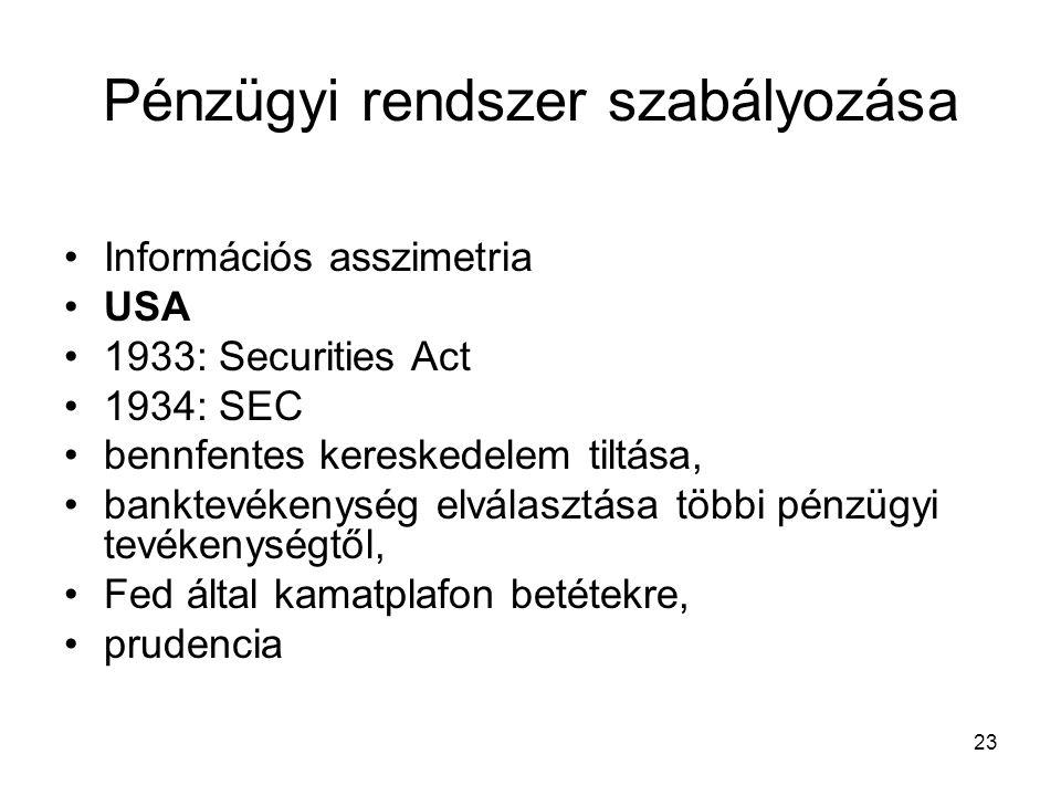 Pénzügyi rendszer szabályozása