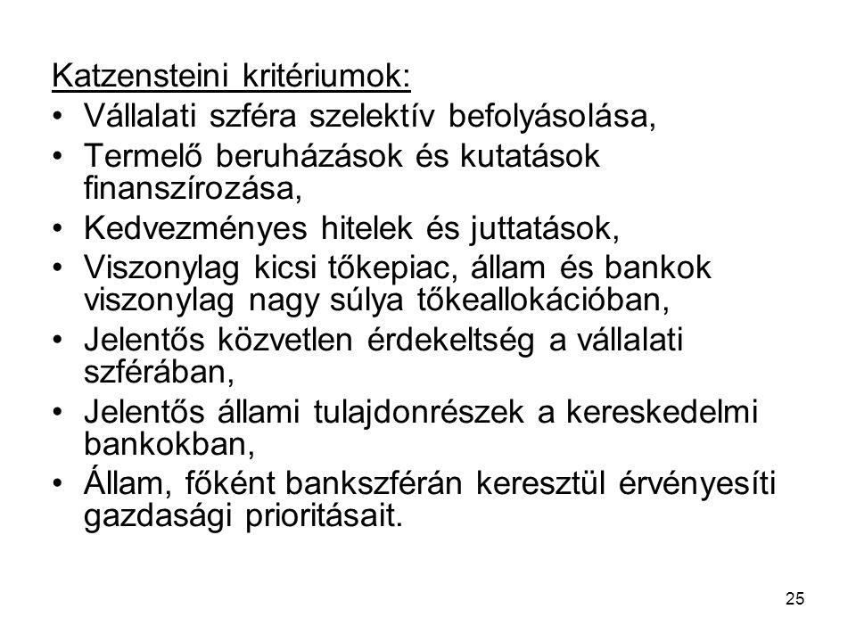 Katzensteini kritériumok: