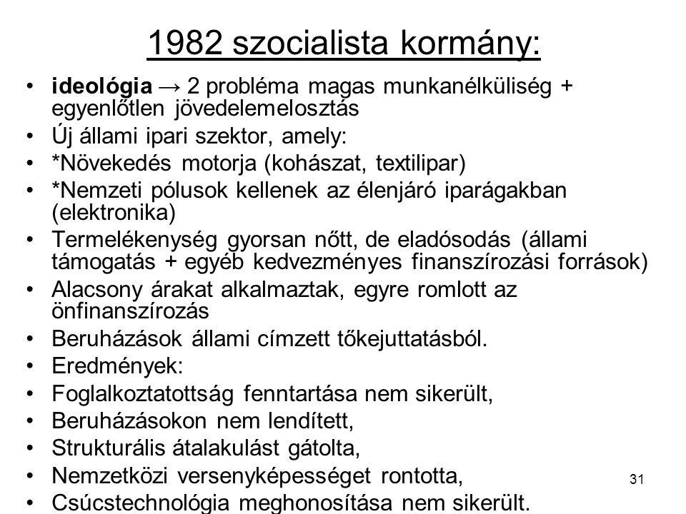 1982 szocialista kormány: ideológia → 2 probléma magas munkanélküliség + egyenlőtlen jövedelemelosztás.
