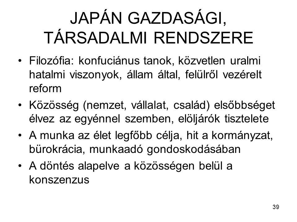 JAPÁN GAZDASÁGI, TÁRSADALMI RENDSZERE