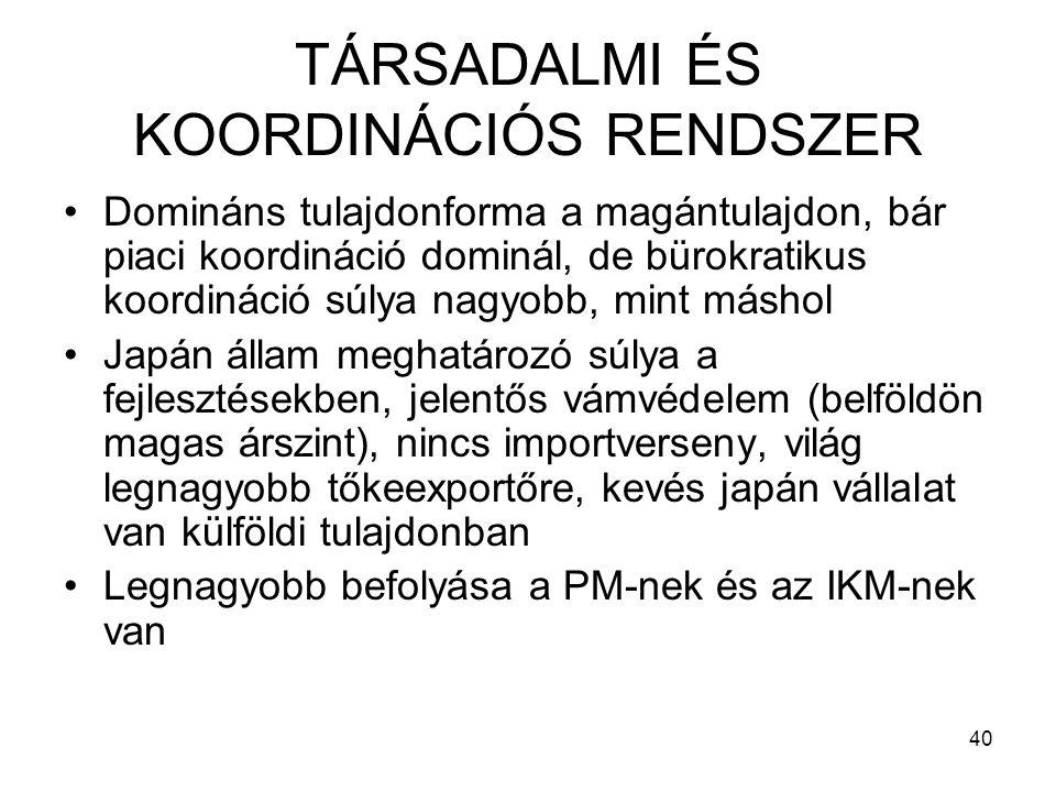 TÁRSADALMI ÉS KOORDINÁCIÓS RENDSZER