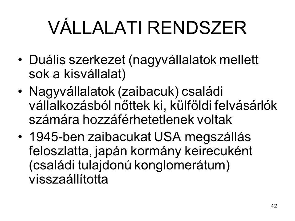 VÁLLALATI RENDSZER Duális szerkezet (nagyvállalatok mellett sok a kisvállalat)
