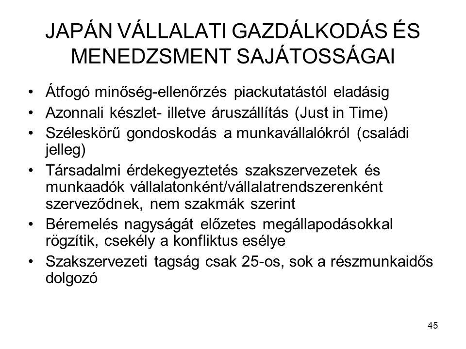 JAPÁN VÁLLALATI GAZDÁLKODÁS ÉS MENEDZSMENT SAJÁTOSSÁGAI