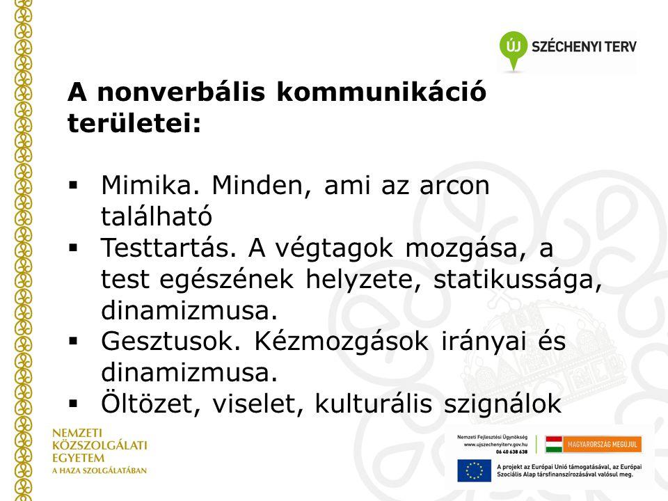 A nonverbális kommunikáció területei: