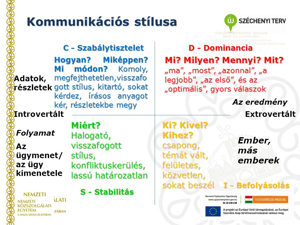 Kommunikációs stílusa