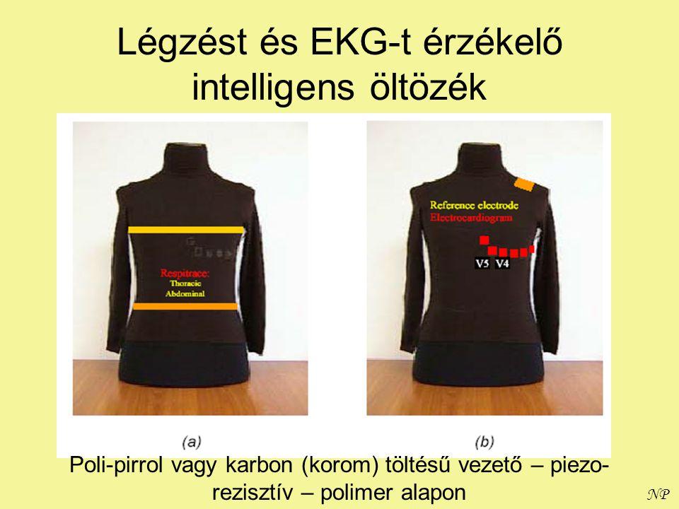 Légzést és EKG-t érzékelő intelligens öltözék