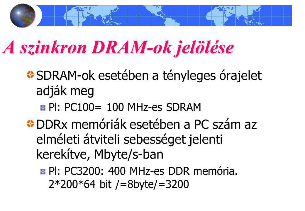 A szinkron DRAM-ok jelölése