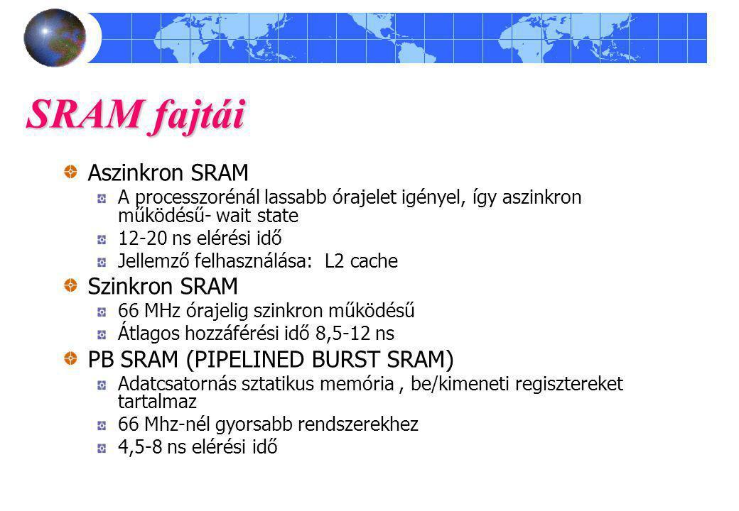 SRAM fajtái Aszinkron SRAM Szinkron SRAM