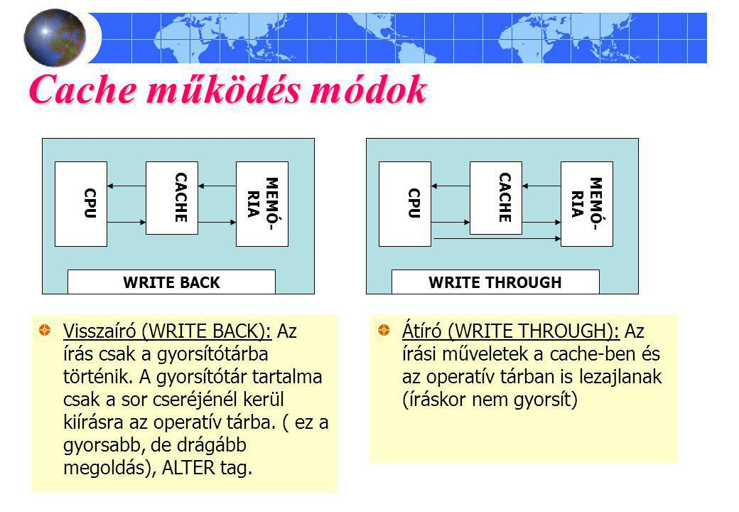 Cache működés módok WRITE BACK. CPU. MEMÓ-RIA. CACHE. WRITE THROUGH.
