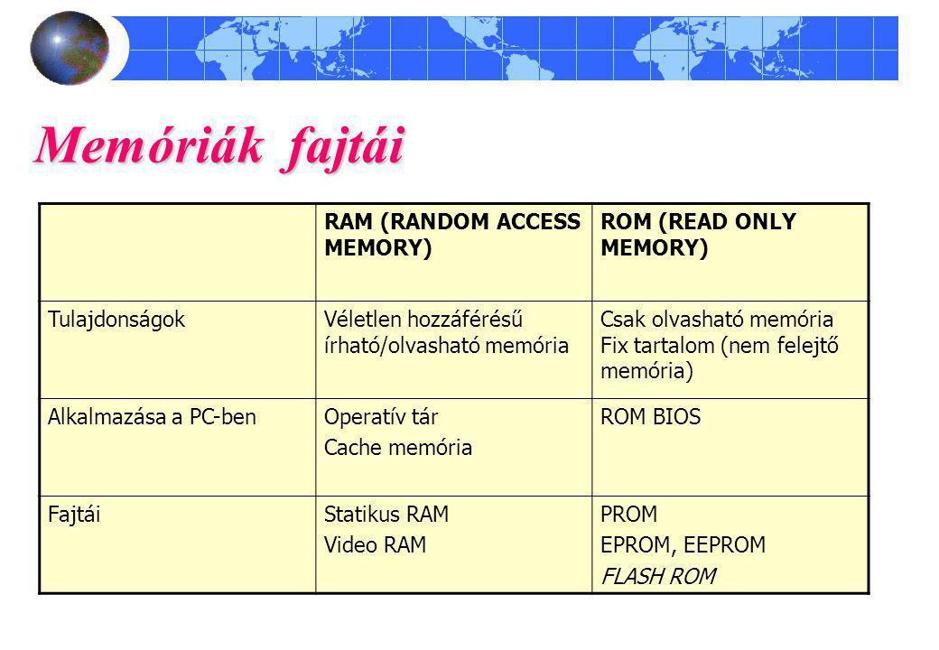 Memóriák fajtái RAM (RANDOM ACCESS MEMORY) ROM (READ ONLY MEMORY)