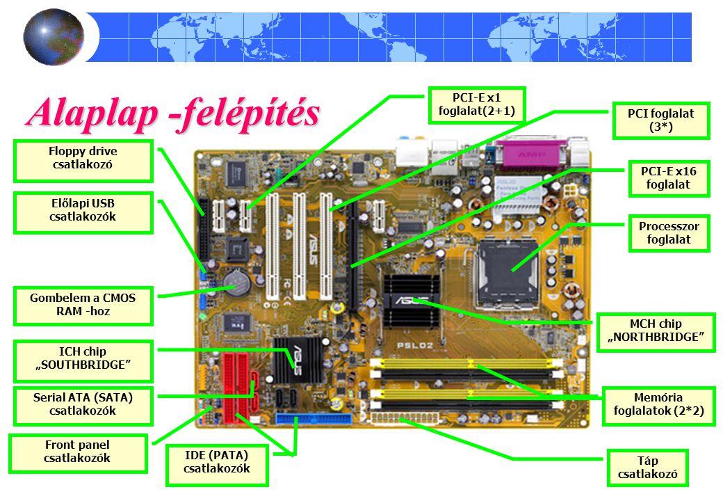 Alaplap -felépítés PCI-E x1 foglalat(2+1) PCI foglalat (3*)