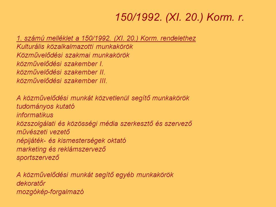 150/1992. (XI. 20.) Korm. r. 1. számú melléklet a 150/1992. (XI. 20.) Korm. rendelethez. Kulturális közalkalmazotti munkakörök.