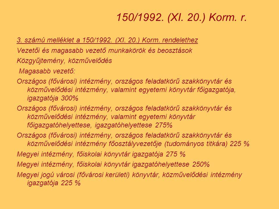 150/1992. (XI. 20.) Korm. r. 3. számú melléklet a 150/1992. (XI. 20.) Korm. rendelethez. Vezetői és magasabb vezető munkakörök és beosztások.