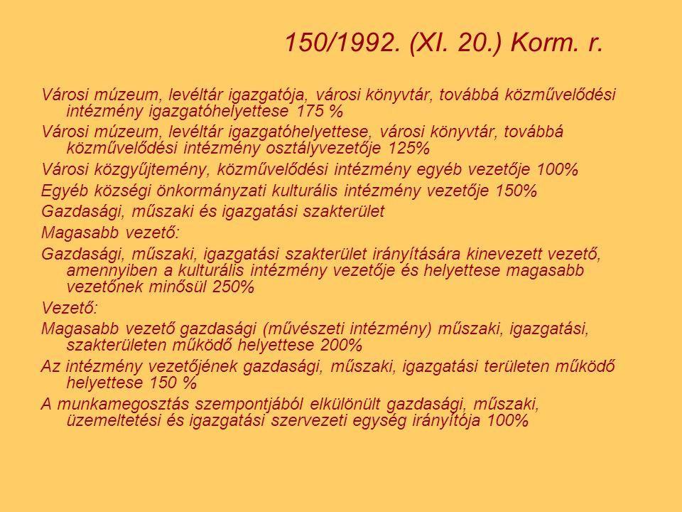 150/1992. (XI. 20.) Korm. r. Városi múzeum, levéltár igazgatója, városi könyvtár, továbbá közművelődési intézmény igazgatóhelyettese 175 %