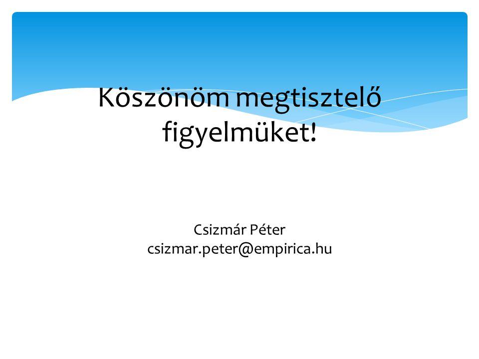Köszönöm megtisztelő figyelmüket! Csizmár Péter csizmar.peter@empirica.hu