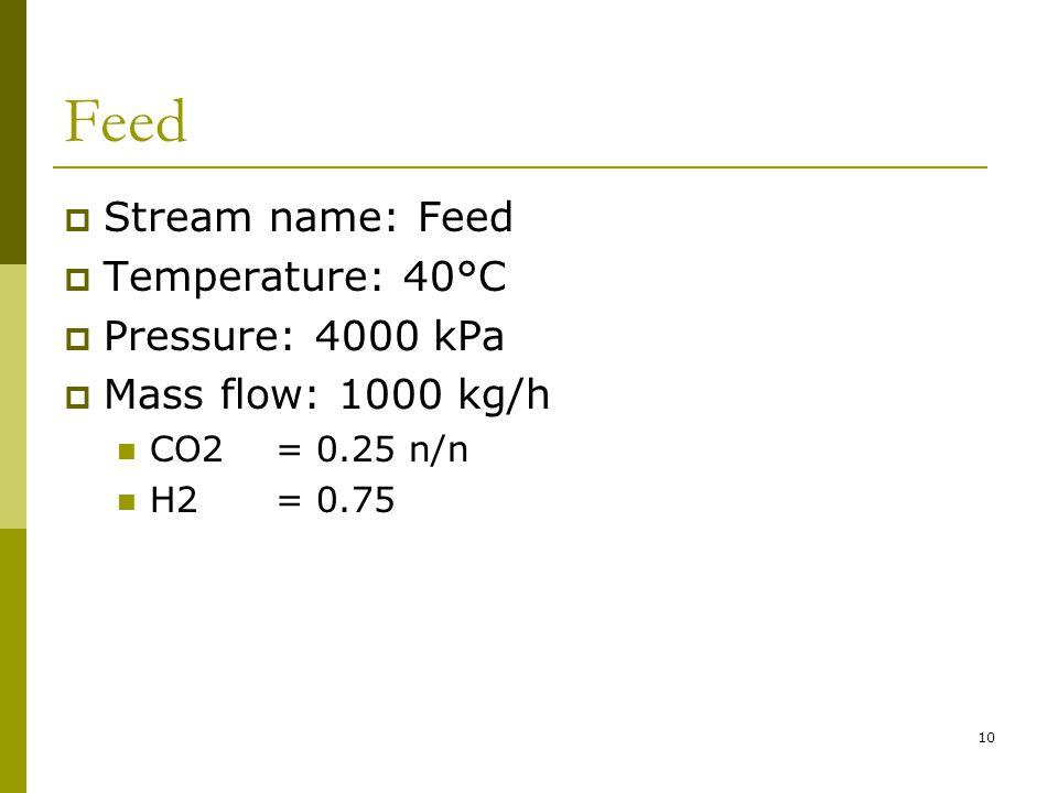 Feed Stream name: Feed Temperature: 40°C Pressure: 4000 kPa