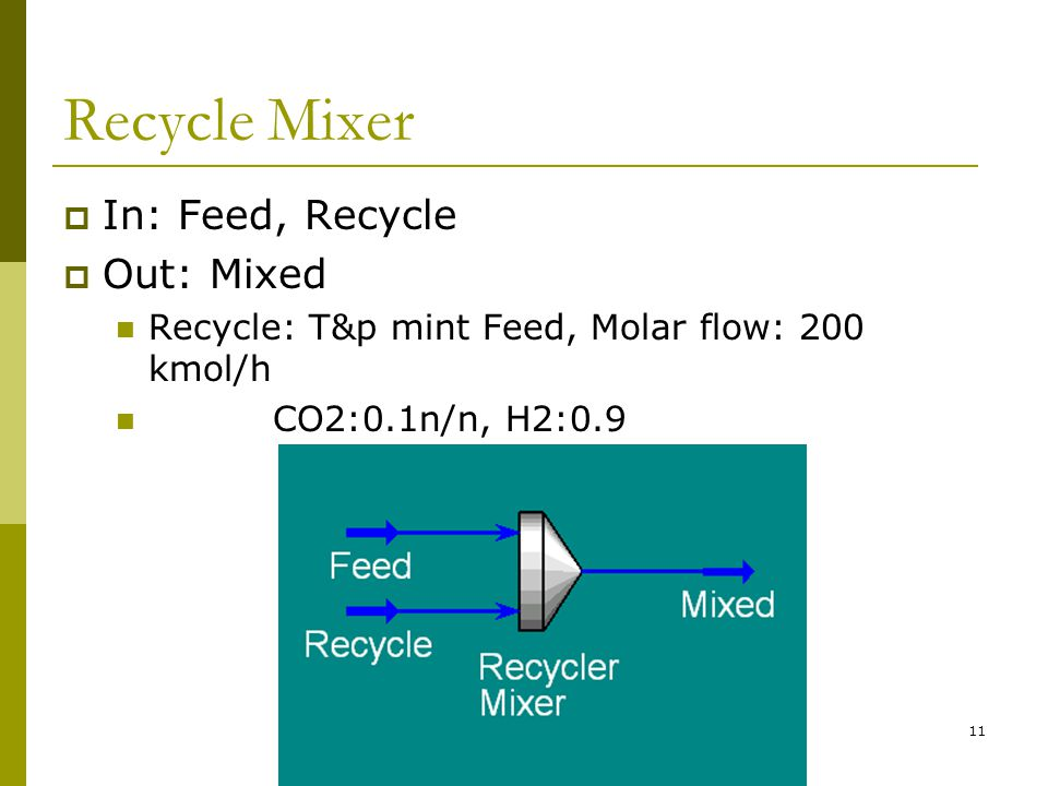 Recycle Mixer In: Feed, Recycle Out: Mixed