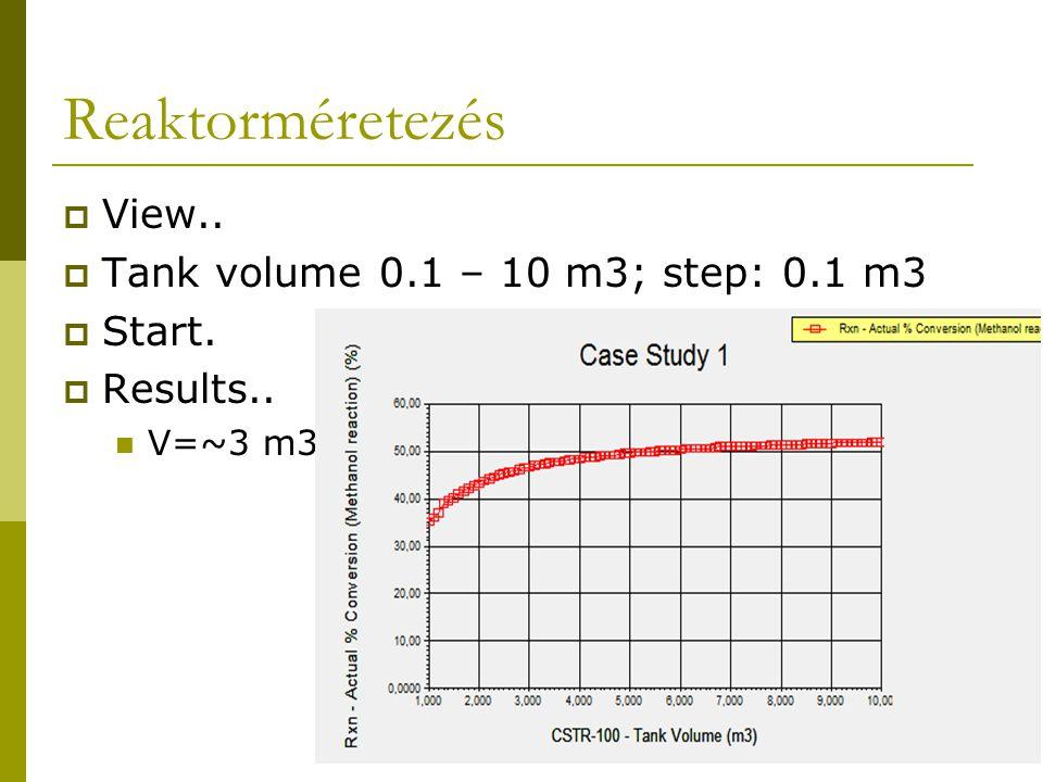 Reaktorméretezés View.. Tank volume 0.1 – 10 m3; step: 0.1 m3 Start.