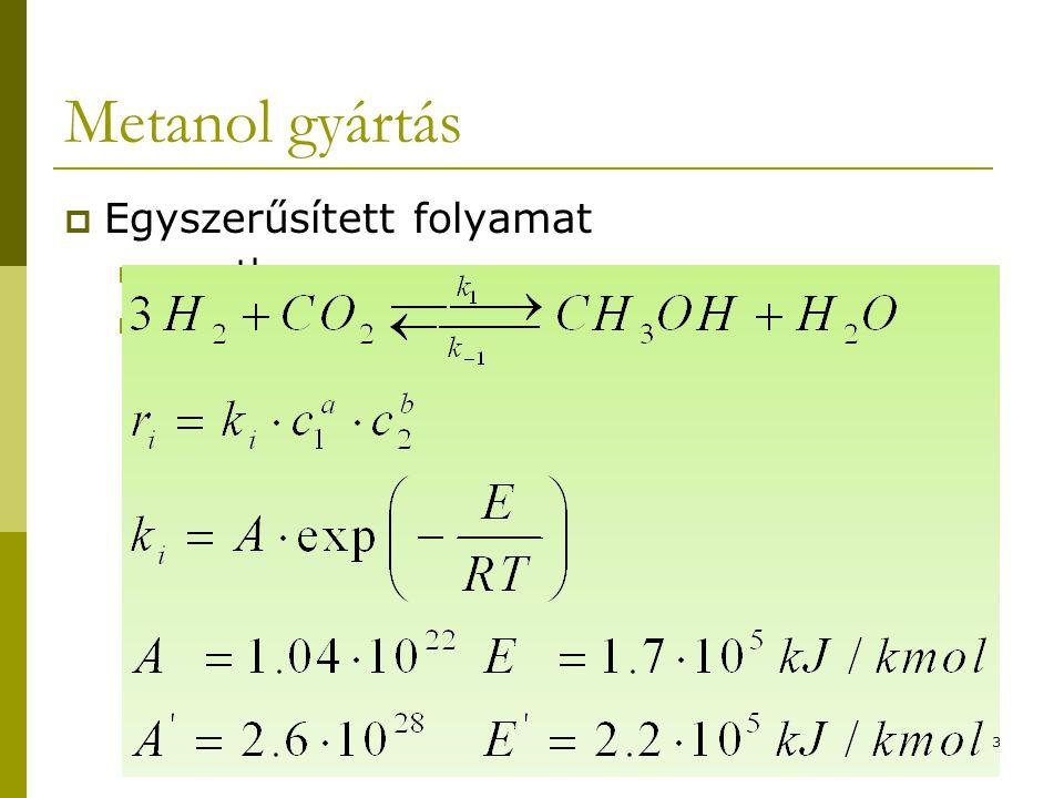 Metanol gyártás Egyszerűsített folyamat egyetlen egyensúlyi reakció