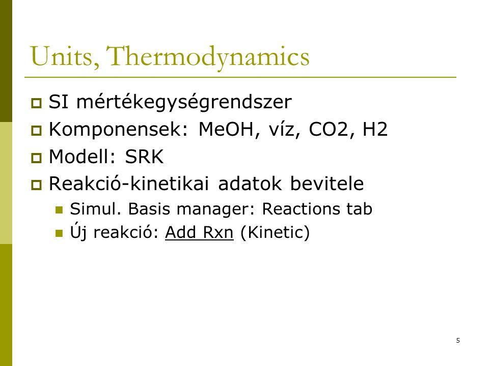 Units, Thermodynamics SI mértékegységrendszer