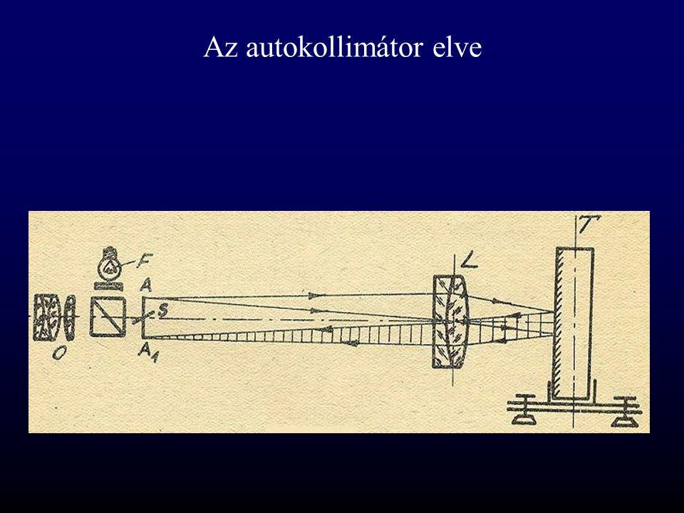 Az autokollimátor elve