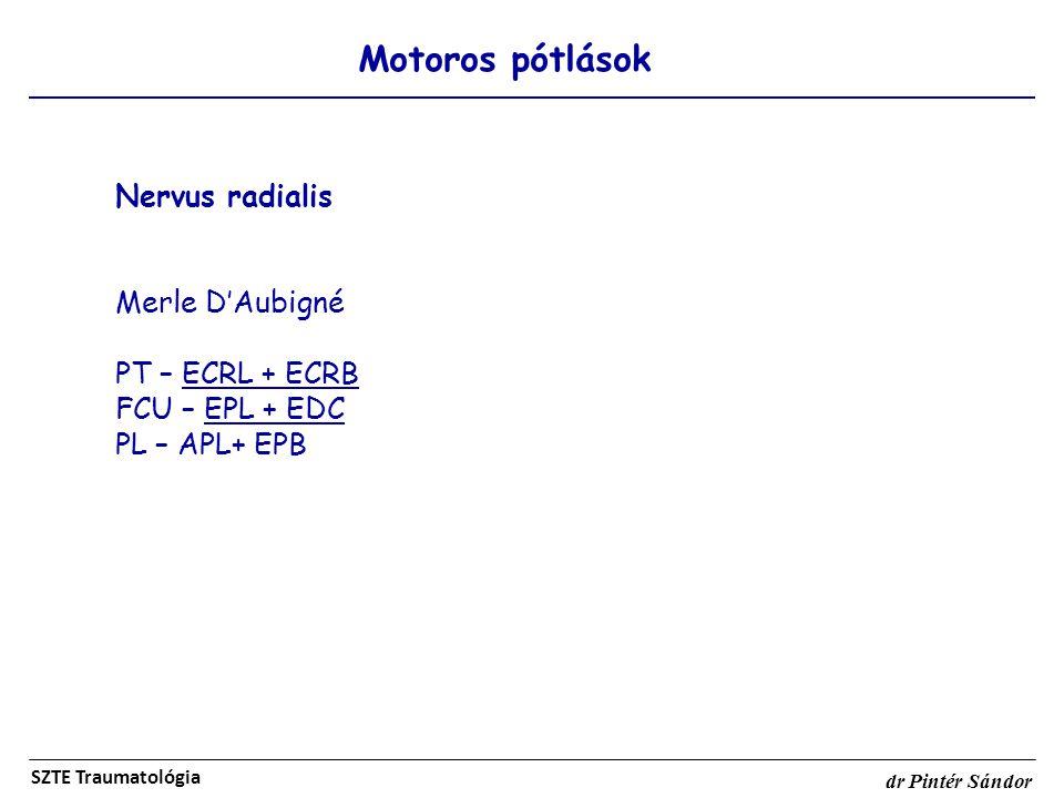 Nervus radialis Merle D'Aubigné PT – ECRL + ECRB FCU – EPL + EDC