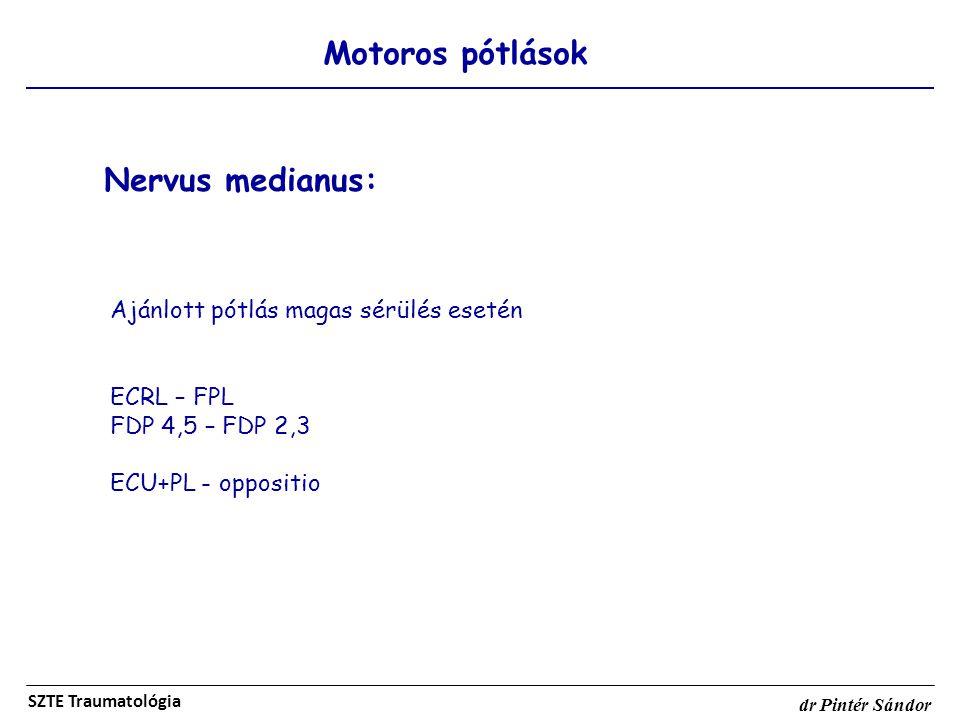 Nervus medianus: Motoros pótlások Ajánlott pótlás magas sérülés esetén