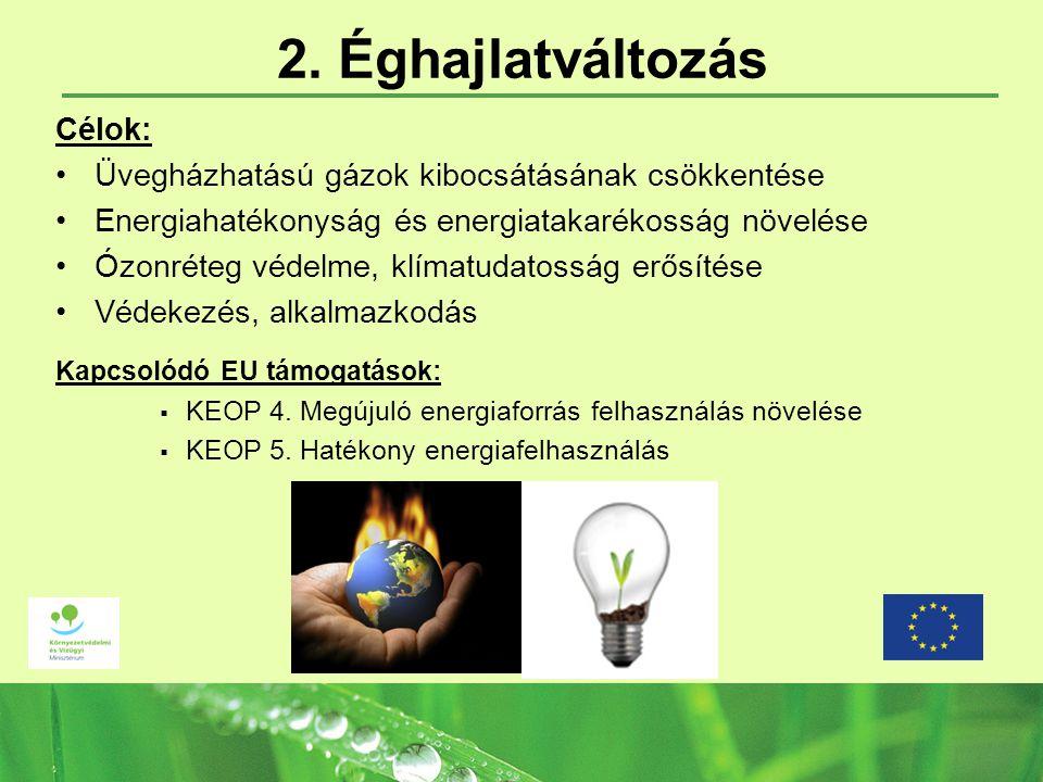 2. Éghajlatváltozás Célok: