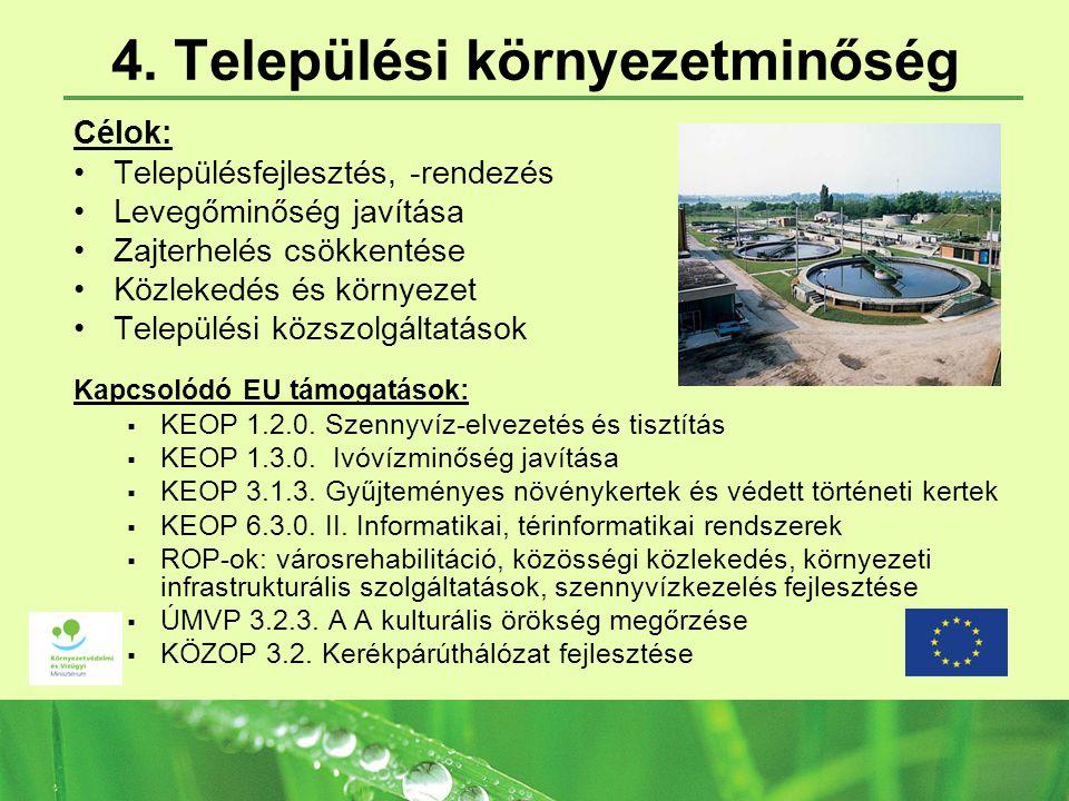 4. Települési környezetminőség