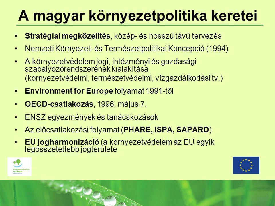 A magyar környezetpolitika keretei
