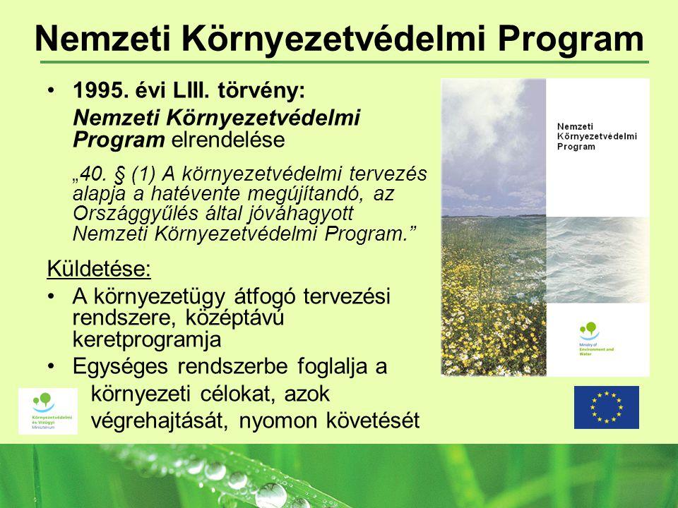 Nemzeti Környezetvédelmi Program