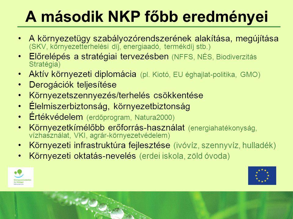 A második NKP főbb eredményei