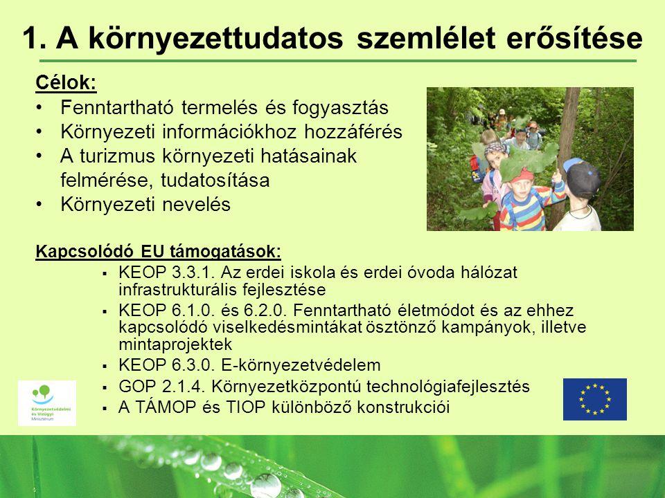 1. A környezettudatos szemlélet erősítése